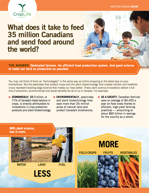 Helping Canada Grow